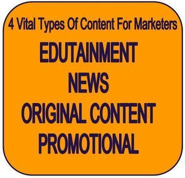 Content Marketing Strategy - 4 Vital Types Of Content For Marketers | Social Media Marketing | Scoop.it