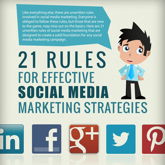 The 21 Rules of Social Media Marketing | Information Age Technology LLC | Scoop.it