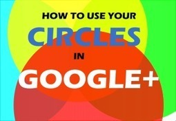 How to Use Your Circles in Google+:  More FAQs | SocialNetworking4Teachers | Scoop.it