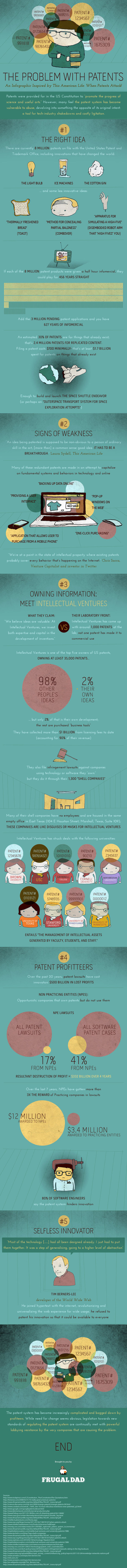 The best info-graphic explaining Patents, a must see   Mobile & Technology   Scoop.it
