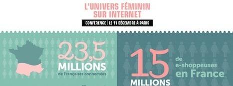 [Infographie] Les femmes sur Internet|FrenchWeb.fr | e-Marketing & e-Commerce -> Etudes et chiffres-clés | Scoop.it