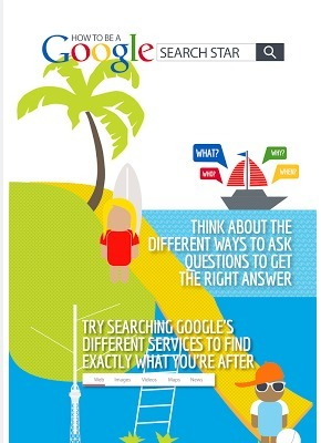 Free Technology for Teachers: Great Google Search Strategies Every Student Can Use - Infographic | E-Learning Methodology | Scoop.it