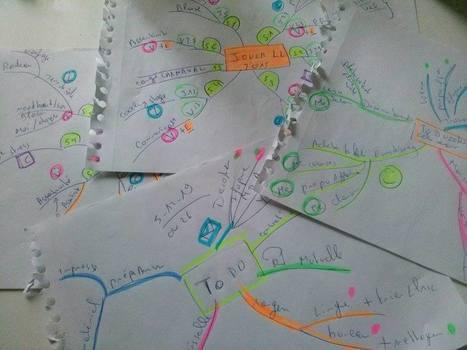 Mindmapping : initation   Idées de DIY   Scoop.it
