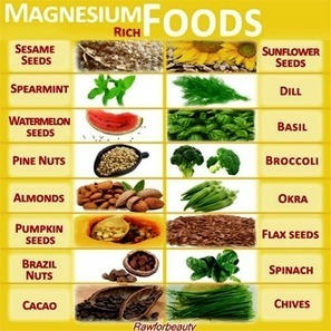 """Less Famous Nutrient MAGNESIUM 