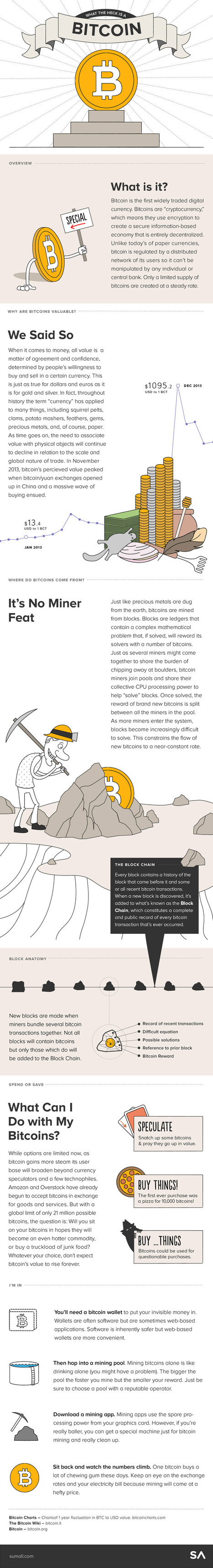 What the Heck Is a Bitcoin | Stuff worth knowing | Scoop.it