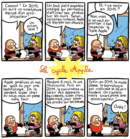 Le cycle Apple | Baie d'humour | Scoop.it