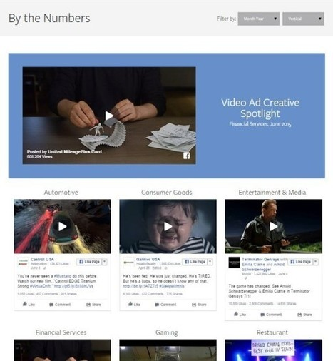 Facebook : de nouvelles options d'upload, ciblage et gestion des ... - Blog du Modérateur (Blog) | Marketing Digital et Internet | Scoop.it