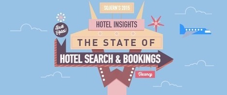 Get the Report - The State of Hotel Search and Bookings :: Hospitality Trends   veille et tourism   Scoop.it