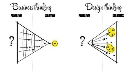 Design thinking : mode ou révolution managériale ? | Methodes_pour_innover | Scoop.it