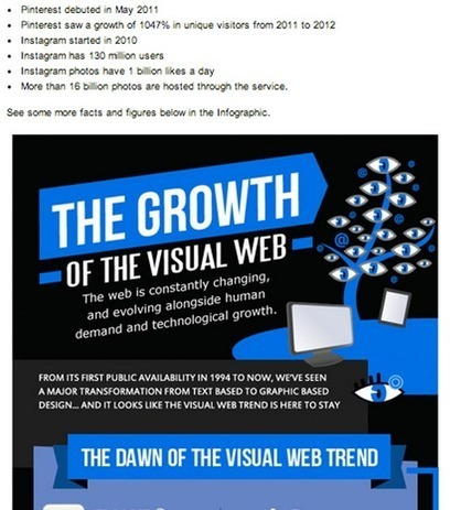 How to Create Visual Social Media Content | Social Media Examiner | Social Media, SEO, Photography | Scoop.it