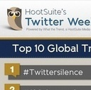 Top 10 Global Twitter Trends of the Week ~ Volume 68 - HootSuite | Global, Regionall, Country Trends | Scoop.it