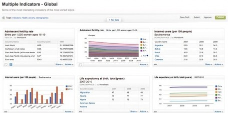 New open data platform launches | visual data | Scoop.it