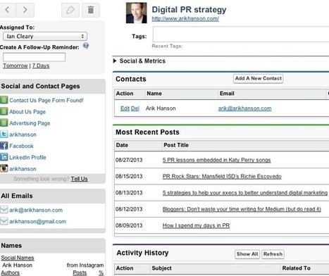 Marketing Tools: 29 Powerful Tools for a Social Media Marketer | Digital Media Community | Scoop.it
