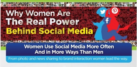 Why women are the real power behind social media [infographic] | Artdictive Habits : Sustainable Lifestyle | Scoop.it