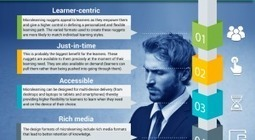 5 Benefits of Microlearning Based Training for Learners Infographic | Tech Stuff | Scoop.it