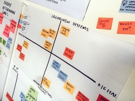 Mindsets, Tools and Terminology of Experience Design | Designing  service | Scoop.it