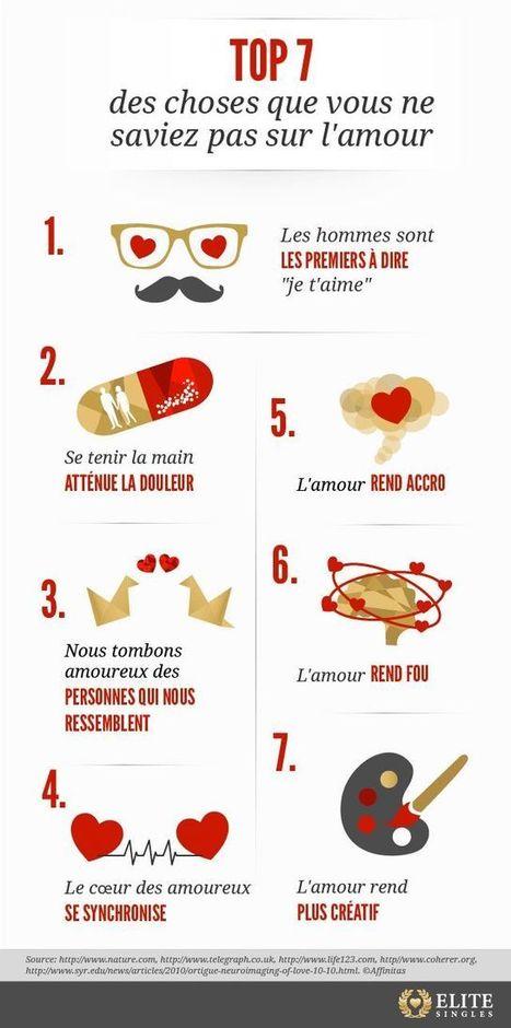 Infographie: 9 trucs que vous ignoriez peut-être sur l'amour | Remue-méninges FLE | Scoop.it