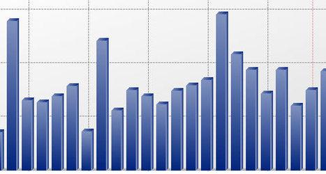 6 sites pour mesurer les statistiques d'un blog qui n'est pas le votre | E-LEARNING & E-recrutement | Scoop.it