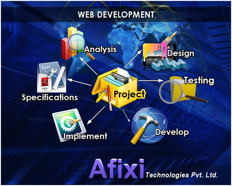 Web Development Startegies | Web Development | Scoop.it