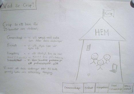 Crisp's Blog » What is Crisp?   Agile Methodologies   Scoop.it