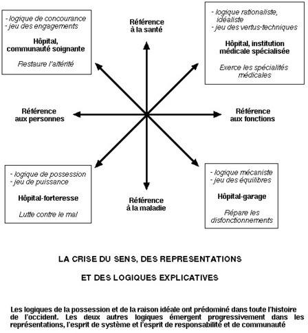 La crise du management - Journal Permanent de l'Humanisme Méthodologique | L'antares à ma tasse de thé... | Scoop.it