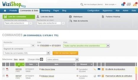 Wizishop boucle une levée de fonds de 300 000 euros auprès de Jaïna Capital, Kima Ventures et Olivier Rosenfeld | Actualité de l'E-COMMERCE et du M-COMMERCE | Scoop.it