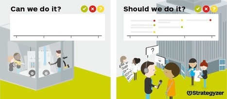 'Should We Do It?' Vs. 'Can We Do It?' | Innovation | Scoop.it