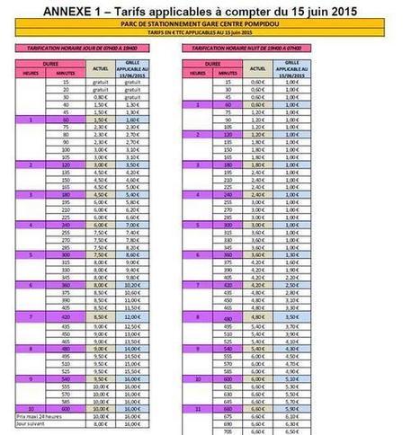 Metz: les vrais prix des parkings | LorPolitique | Scoop.it