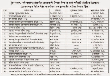 MPSC 2015 - Exam Time table   Exam result 2013   Scoop.it