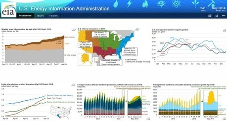 Flickr page and other tools make EIA data more accessible - Today in Energy - U.S. Energy Information Administration (EIA) | Sustainable Futures | Scoop.it