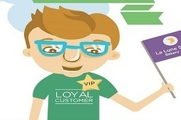 Surprising Facts About Customer Loyalty Marketing [Infographic] | Awesome ReScoops | Scoop.it
