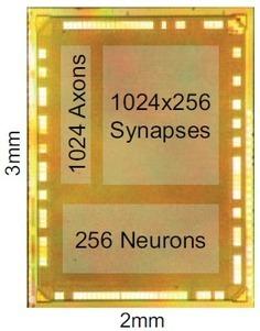 IBM simulates 530 billon neurons, 100 trillion synapses on world's fastest supercomputer   KurzweilAI   DigitAG& journal   Scoop.it