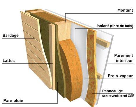 Inconvénients des maisons en bois - Construire pour demain - Part 4873 | La construction bois quel avenir? | Scoop.it