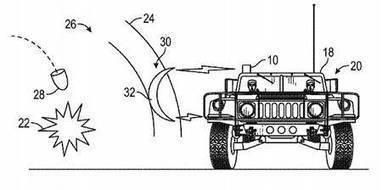 Post-Sapiens, les êtres technologiques - Boeing dépose un brevet pour un champ de force façon Star Wars