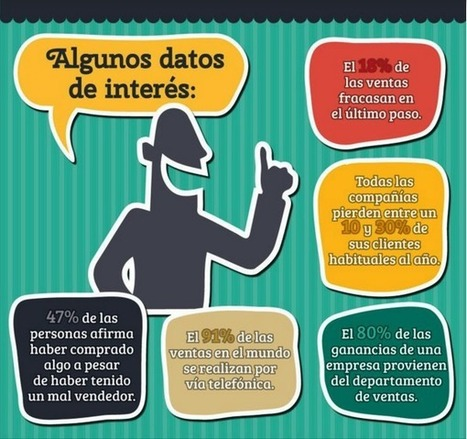 7 Pasos Para Hacer Una Presentación Venta Exitosa   Emprendedores   Scoop.it