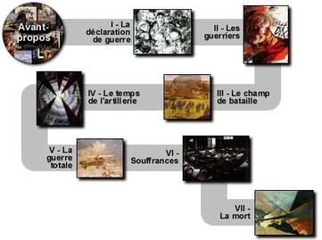 La Guerre 14-18 - La couleur des larmes - Visite guidée | RESSOURCES HISTOIRE DES ARTS | Scoop.it