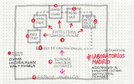 Tiers lieux • Agence régionale du Livre Paca | Bibliothèque et Techno | Scoop.it