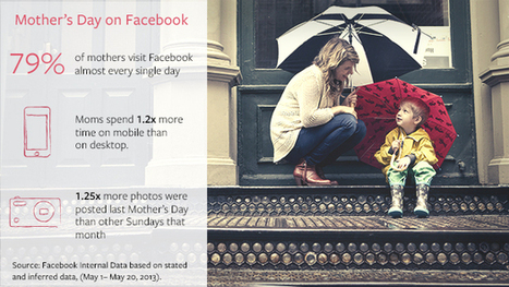 Facebook Reminds Marketers About Mother's Day | MarketingHits | Scoop.it