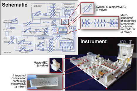 3D-Printed LEGO-Like Blocks Open Access to Costly Lab Technologies | Heron | Scoop.it