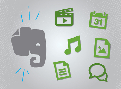 Evernote, la herramienta para conectar toda tu información | Tic educación | Scoop.it
