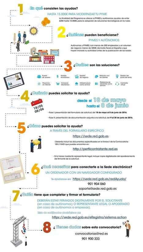 ¡Súbete a la nube! | Idees i recursos TIC per a l'emprenedoria | Scoop.it