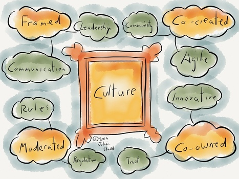 Framing and co-creating organisational culture | PBL ikasgelarako balio handiko balabideak  Recursos de alto valor para mi aula PBL | Scoop.it