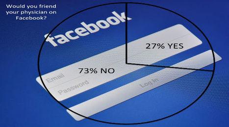 La mayoría de los pacientes no quieren a su médico como amigo en Facebook | Salud Publica | Scoop.it