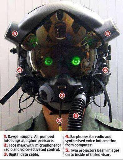 Tweet from @AviateAddict | USAF | Scoop.it