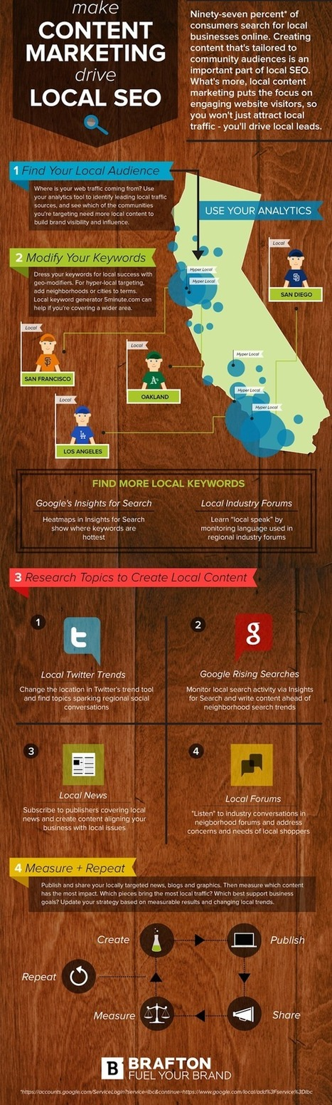Four On-Site Optimization Tips for Local SEO to Help You Rank Higher – Shopify | Links sobre Marketing, SEO y Social Media | Scoop.it