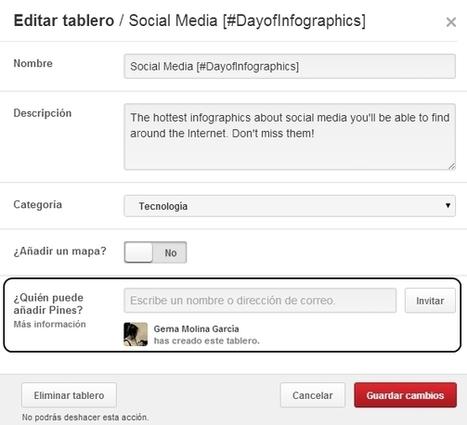 Guía paso a paso para dominar Pinterest para pymes: Cómo usar los Pins Enriquecidos | Redes Sociales | Scoop.it