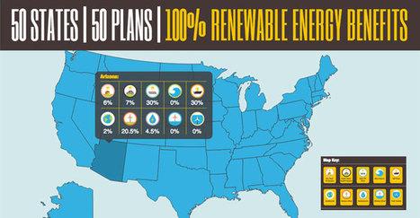 50 States, 50 Plans | Ecologie - Humanisme - Solidarités | Scoop.it