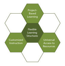 Breaking Down Our ChangeStrategy - Personalized Learning Initiative | Personalize Learning (#plearnchat) | Scoop.it