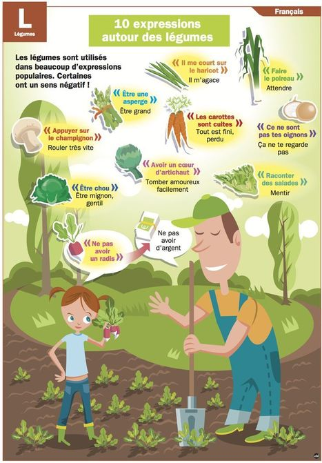 10 expressions autour des légumes | Remue-méninges FLE | Scoop.it