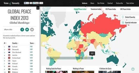 Vision of Humanity: Global Peace Index | BeBetter | Scoop.it